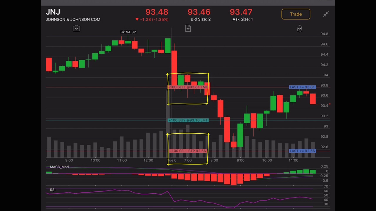 Thinkorswim Mobile Charts - Hahn-Tech, LLC