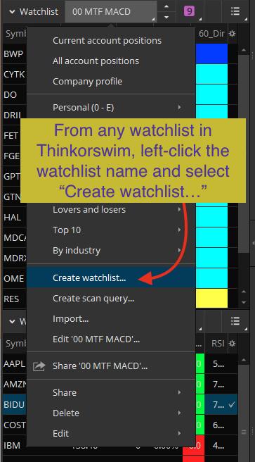 Thinkorswim Watch List Related Keywords & Suggestions