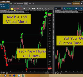 How to know if i can trade options thinkorswim