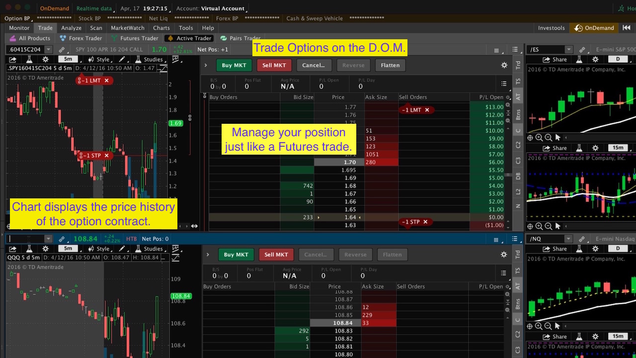 Paper trading options thinkorswim