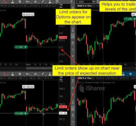 Thinkorswim forex trading tutorial