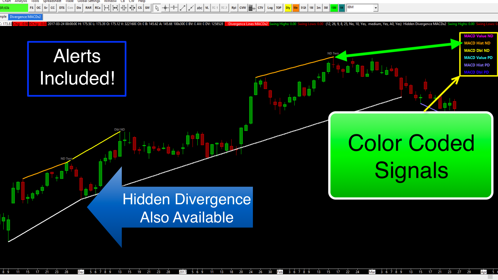 Premium Chart Indicators - Hahn-Tech, LLC