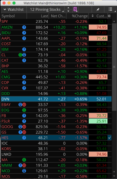 Change Watchlist Color Based on Day over Day change of RSI - Hahn